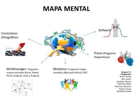 importar imagenes y videos que es mapa mental maestria