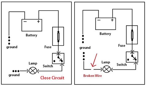 closed circuit diagram can diagram vehicle can free engine image for user
