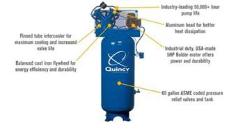 quincy compressor reciprocating air compressor 5 hp 230v single phase 60 gal ebay