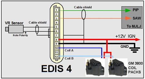 edis 4 wiring diagram 21 wiring diagram images wiring