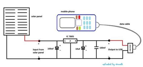how to make solar mobile charger make your own solar mobile charger