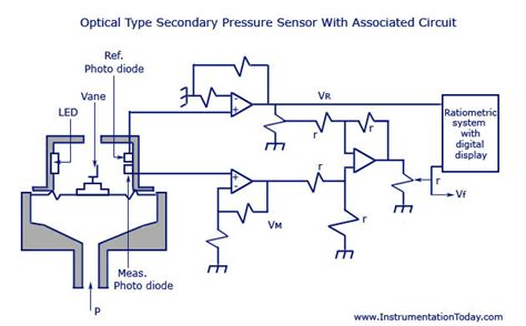 pin pressure sensor circuit diagram maf wiring gas on