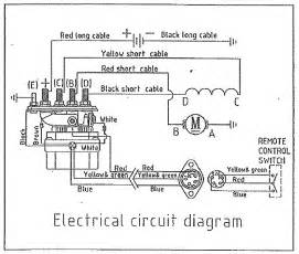 4 best images of remote winch wiring diagram warn winch solenoid wiring diagram warn