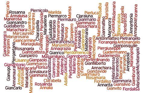 nomi composti con porta nomi italiani significato dei nomi nomi per bambini