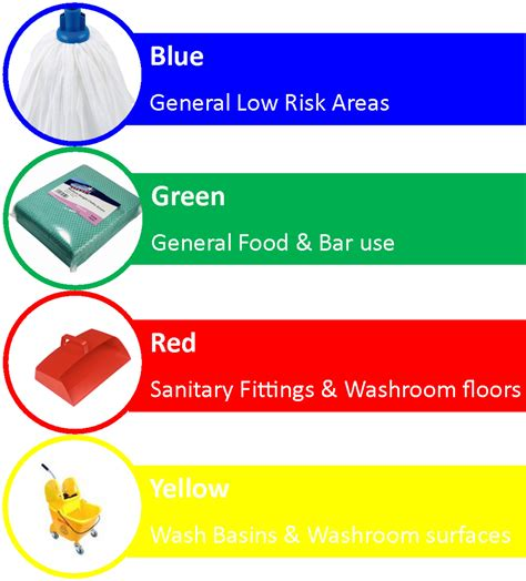 color systems colour coded cleaning equipment tdb supply solutions