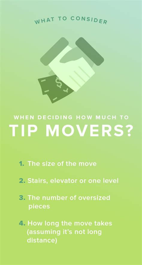 packing up here s how much you should tip movers home