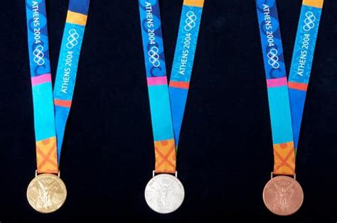 Do Olympic Medalists Win Money - do you have to pay taxes if you win an olympic medal and more global stock market