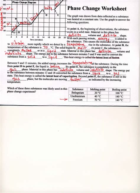 Changes In Society Worksheet Answers by 28 Phase Change Worksheet Answers With Work Foothill