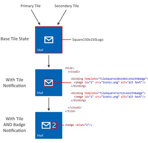 microsoft powerpoint templates for uwp special tile templates uwp app developer microsoft docs