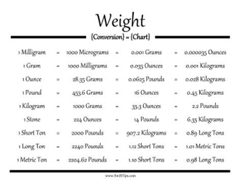 grams to kilograms printable conversion chart for weight weight conversion chart
