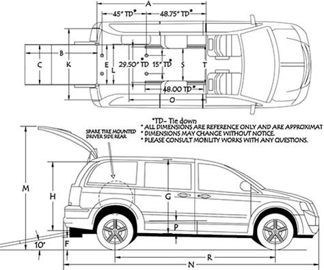 dodge grand caravan size minivan length 2017 ototrends net