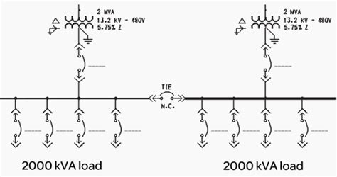 transformer impedance in parallel loading considerations when paralleling power transformers