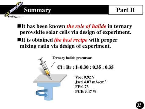 design of experiment solution optimization for the fabrication of ternary halide