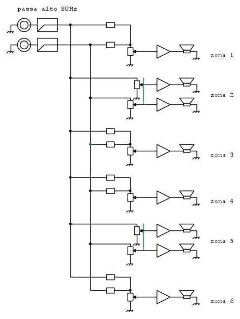 filodiffusione in casa collegamento diffusori filodiffusione in tutta la casa