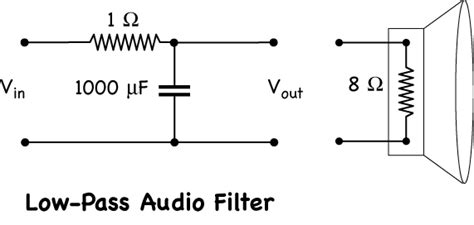 high pass filter for audio high pass filter calculator speaker 28 images 3 way crossover design exle how to change