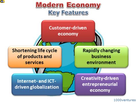 the economy economics for a changing world books modern economy 5 key features change innovation ict