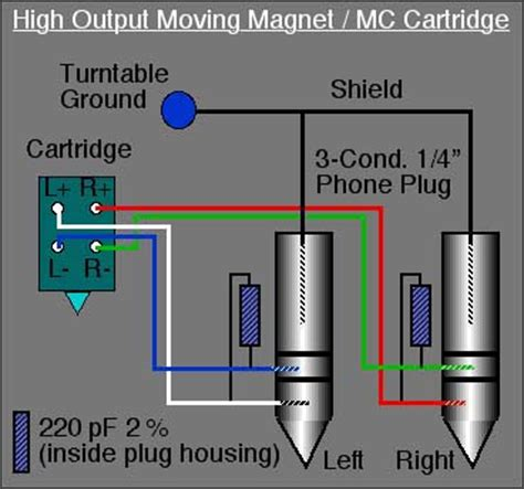 turntable cartridge wiring diagram turntable cartridge