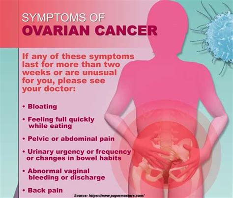 cancer symptoms ovarian cancer symptoms causes precautions and treatments