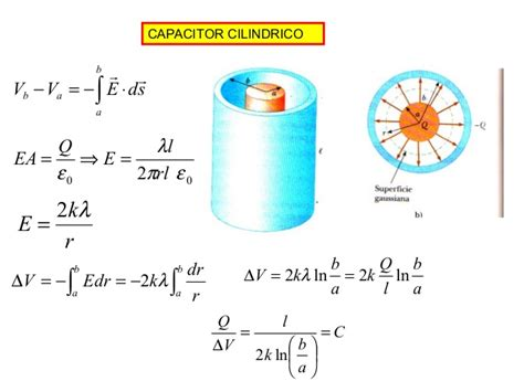 capacitor cilindrico formula capacitor cilindrico y esferico 28 images capacitor plano esferico e cilindrico 28 images