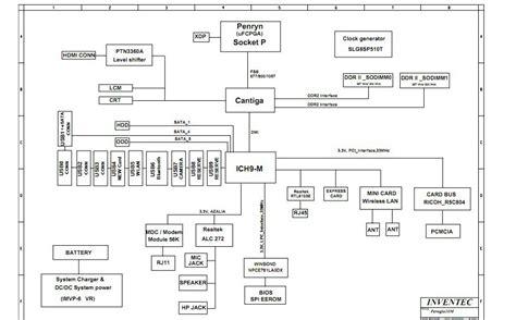 schematic toshiba satellite lll
