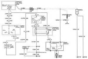 2000 gmc wiring diagram the knownledge
