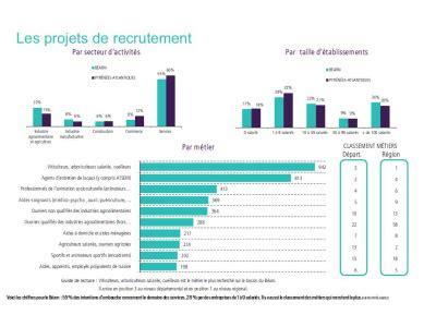 Cabinet De Recrutement Pau by Valoris Rh Cabinet De Recrutement Pyr 233 N 233 Es Atlantiques Pau