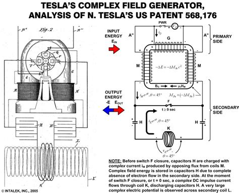 tesla generator tesla generator home energy the