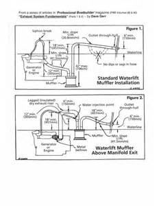 Boat Exhaust System Design Designing Exhaust Boat Design Forums