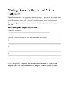 Behavior Support Plan Template by Individual Behavior Support Plan Plan Template Form