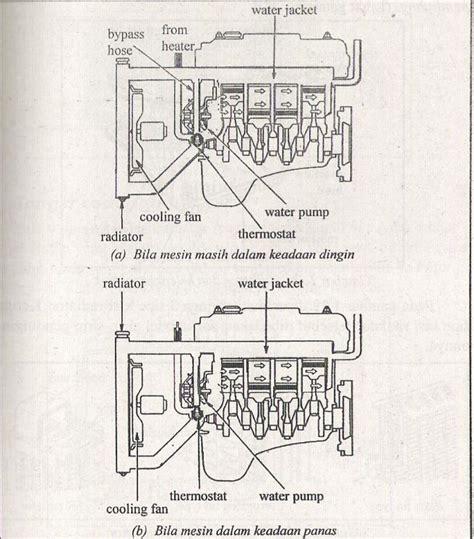 fungsi kapasitor keramik pada lifier fungsi kapasitor keramik pada motor dc 28 images fungsi kapasitor pada cdi 28 images butta