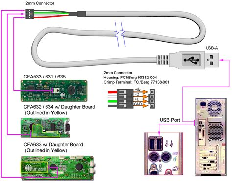 usb wiring diagram efcaviation