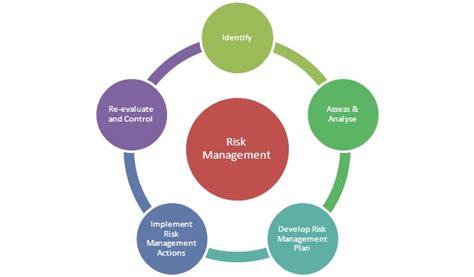 risk management metehan 199 sonbahar