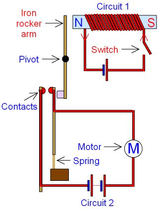 gcse physics how does a relay work why is a relay