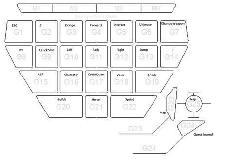 layout vs template keyboard layout template virtren com