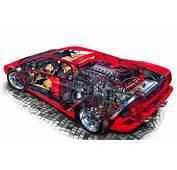 1990 Lamborghini Diablo  Specifications Photo Price Information
