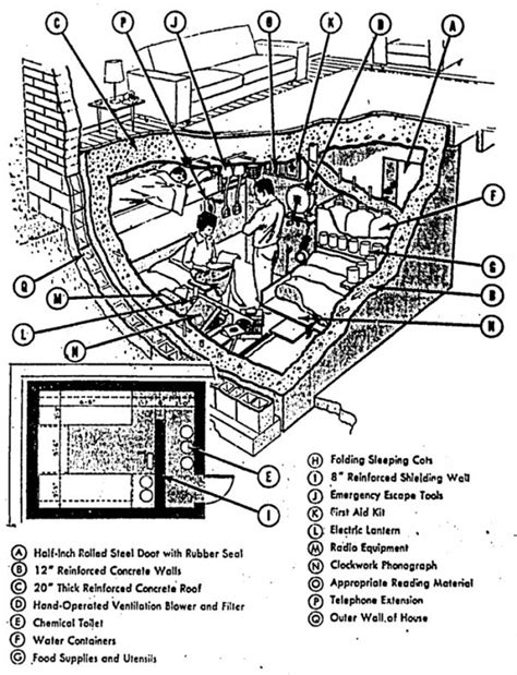 bomb shelter plans welcome to your private nuclear fallout shelter spacing