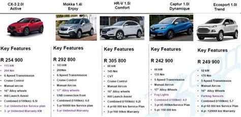 mazda sa prices mazda s new cx 3 crosses over into mzansi wheels24