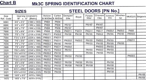 Garage Door Size Chart by Garador Mk3c And Pulley Assembly Garage Door Springs