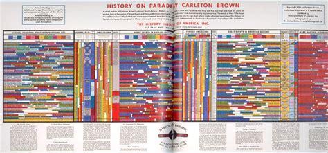 tavola sinottica definizione tecalibri daniel rosenberg cartografie tempo