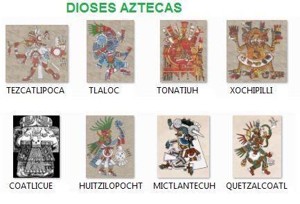 imagenes de los aztecas de los dioses 8 dioses aztecas juega y aprende