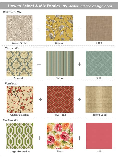 deco interior fabrics how to mix fabric patterns stellar interior design