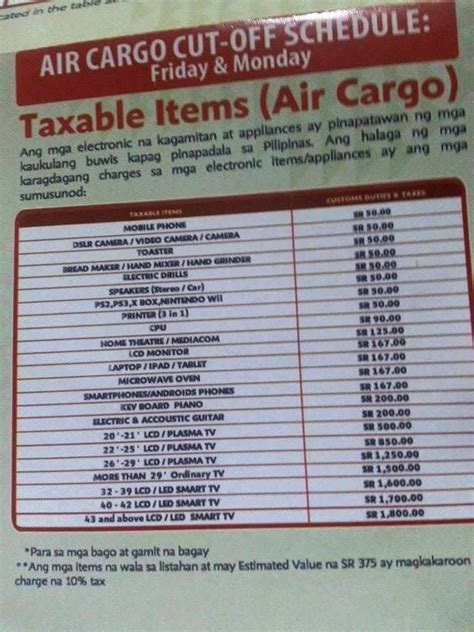 appliances and electronics items customs tax amount for air and sea balikbayan cargo