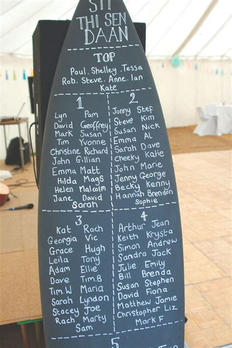 chalk paint uae recycled surfboard table plan surfboard