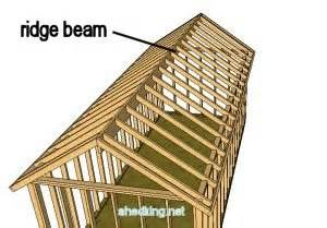 Barn Cupola Plans How To Frame A Ridge Beam In Your Shed Roof