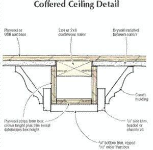 Coffered Ceiling Section Diy Coffered Ceiling Detail Home Construction Details