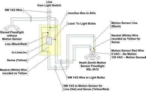 fluorescent light wire connection wiring diagram