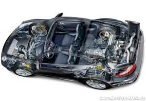 Motor Porsche 911 Porsche 911 Gt2 08 Schnittzeichnung Vom Gt2 Porsche