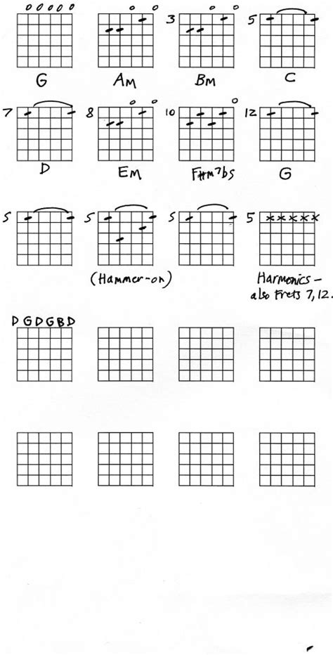 open g tuning chords open g tuning news the tuned