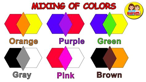 color mixing for primary colors for mixing