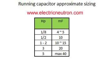 sizing a motor start capacitor single phase capacitor sizing electrical engineering centre